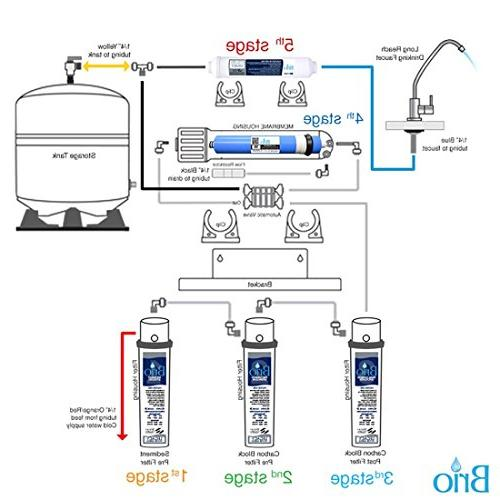 Five Osmosis Filtration Dispensers, Water Coolers, and More by Brio Magic