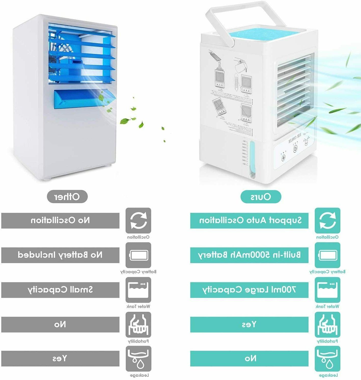 Portable Box Water Tank Desktop Evaporative